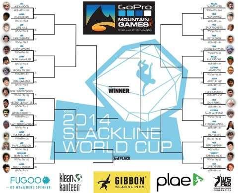 slacklineworld2014