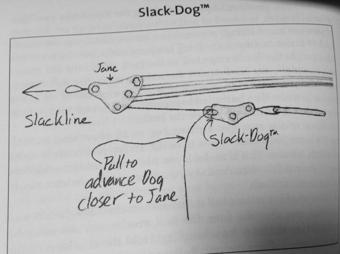 slack-dog