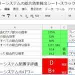 プーリーシステムの効率を計算。歩き方オリジナルスプレッドシートで簡単に数字が出てきます。